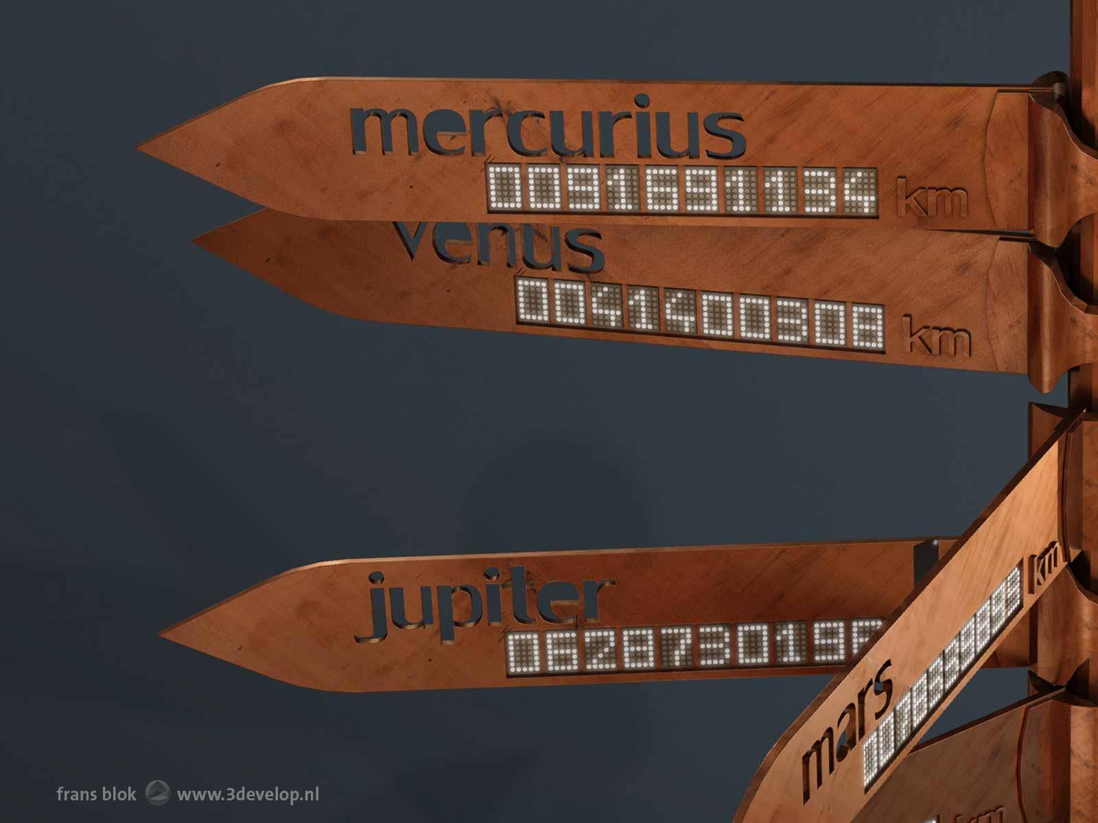 Detail van een planetaire wegwijzer, met de richting naar en de afstanden tot Mercurius, Venus, Jupiter en Mars