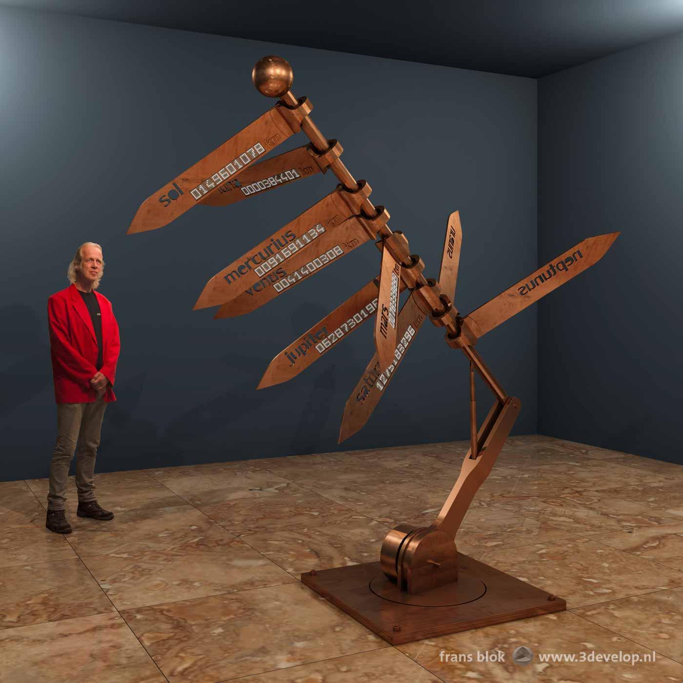 Planetaire wegwijzer in een museum-achtige setting met de richting naar en de afstanden tot de zon, de maan en de zeven planeten