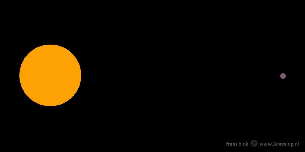 Ster Sterrennacht en planeet Nachtwacht, door Nederland naamgegeven op verzoek van de Internationale Astronomische Unie, schematisch weergegeven met de juiste afmetingen en onderlinge afstand