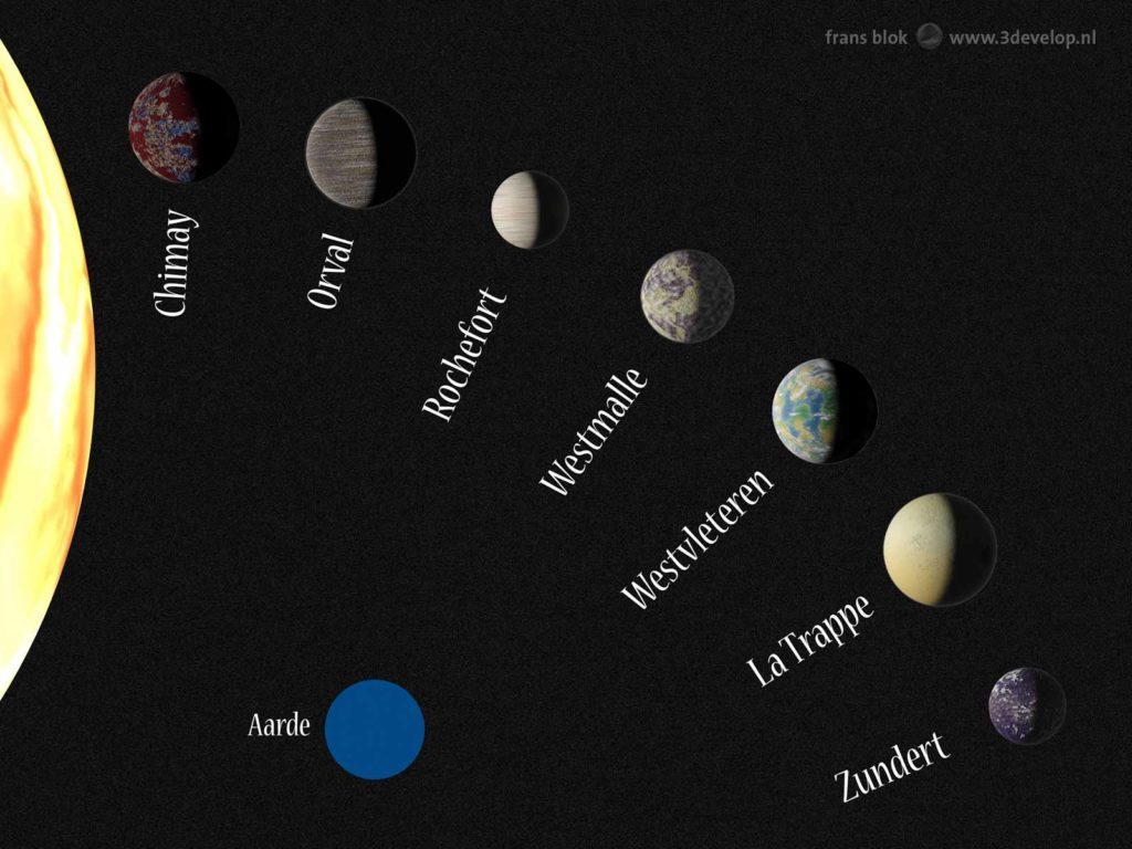 Artist impression of the planets around ultra cool dwarf star TRAPPIST-1, with apocryphal names of Belgian and Dutch trappist beers, with the Earth for scale comparison